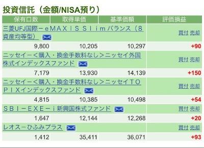 NISA投資状況(9/14時点)