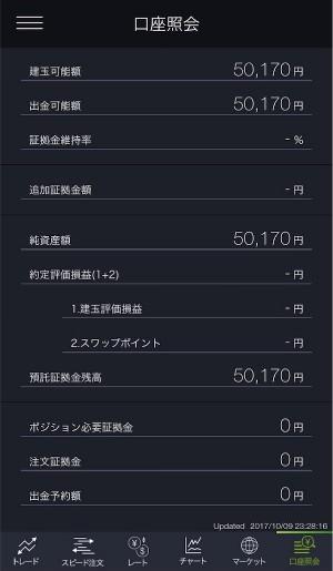 DMMFX_result